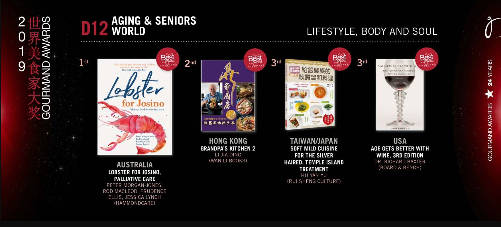 Best in World 1st place Aging and Seniors Gourmand Awards 2019